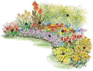 Технология создания цветников